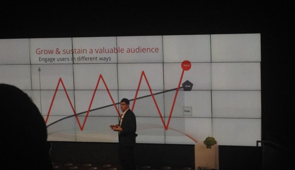 Google konferencija3 (1)