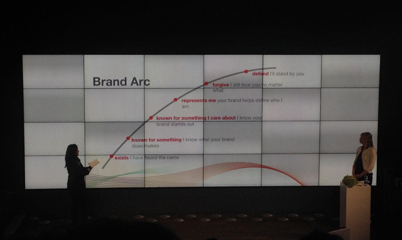 Google konferencija4 (1)